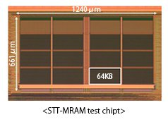 Toshiba STT-MRAM test chip (Feb 2015)
