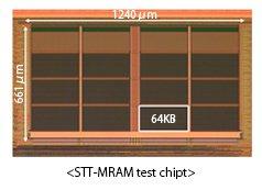 Toshiba STT-MRAM test chip (Feb 2015)