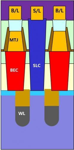 Toshiba Hynix 4Gb STT-MRAM structure (Dec 2016)