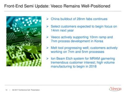 Veeco MRAM IBE slide, Q3-2017