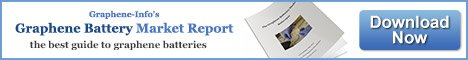 Graphene Batteries Market Report